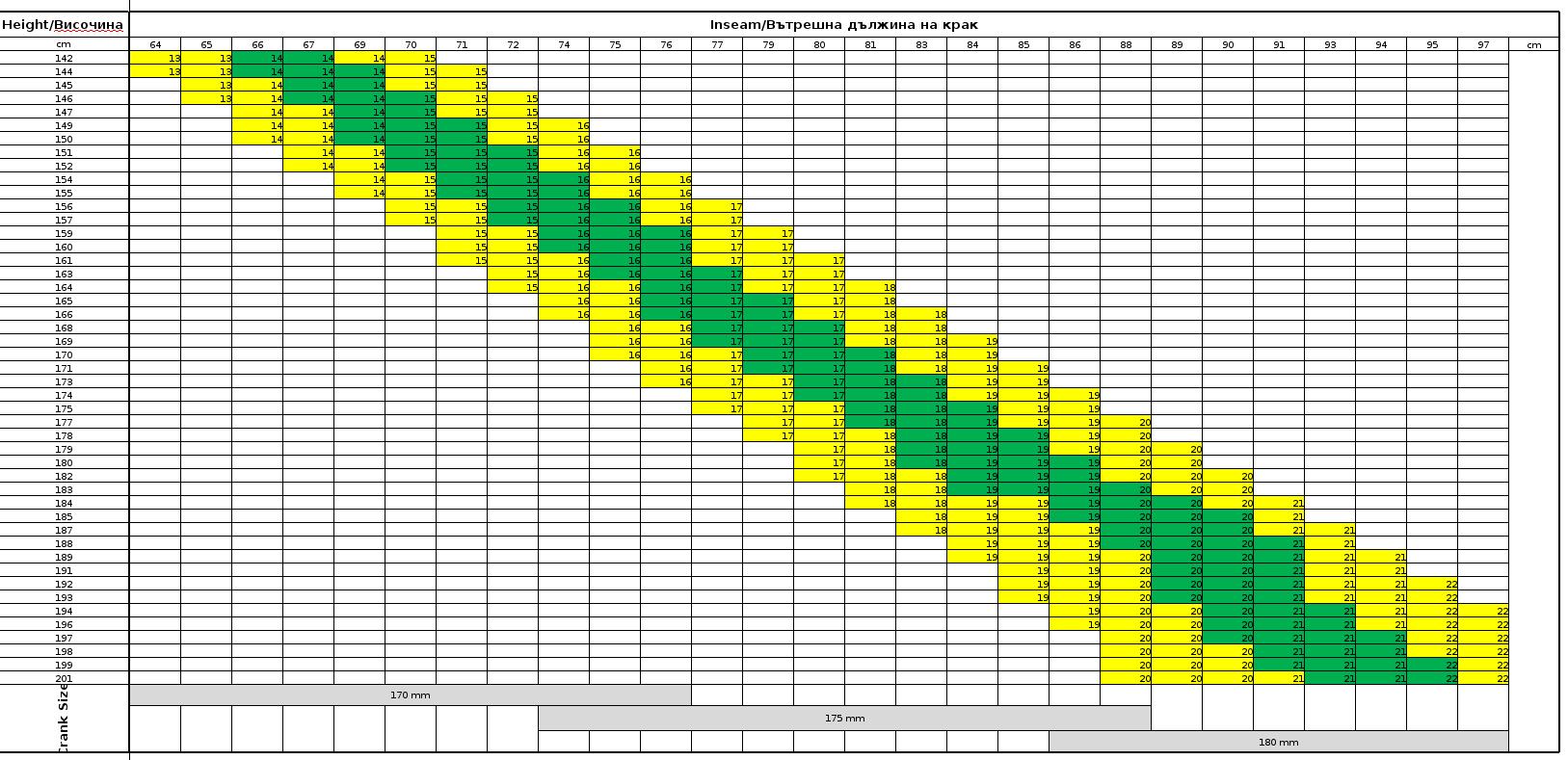 Size Chart Ram Bikes