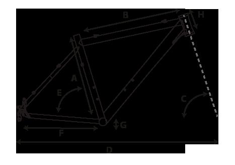 geometry-xc1+info