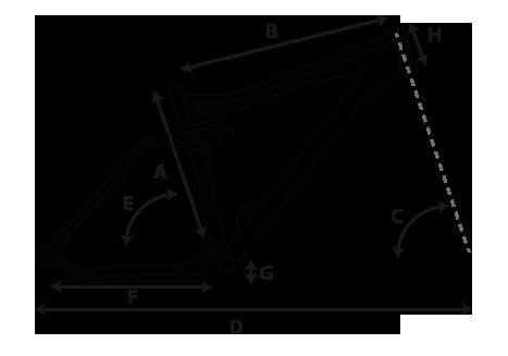 geometry_amONE+info