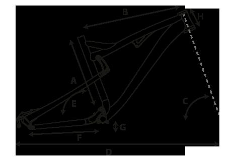 geometry_amTWO+info