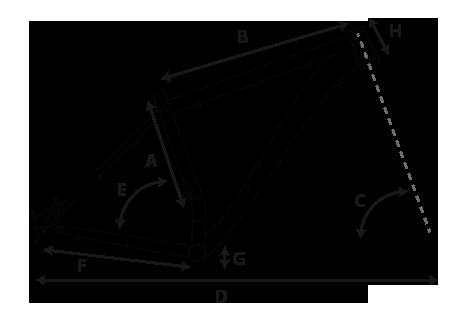 geometry_ht2-29+info