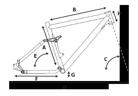 geometry_xc-2+info